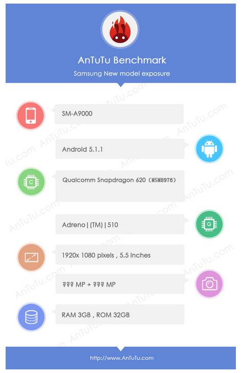 Samsung A9 Specs