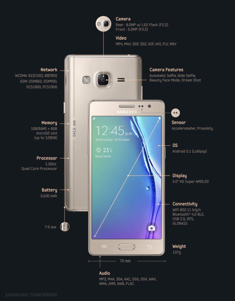 Z3 Samsung