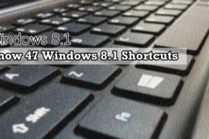 Know 47 Windows 8.1 Shortcuts to Improve Productivity